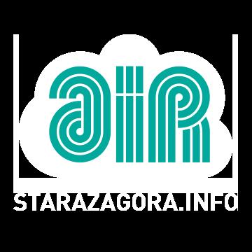 AirStaraZagora.info в Facebook